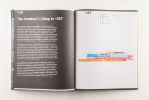 Schiphol - Groundbreaking airport design 1967 - 1975